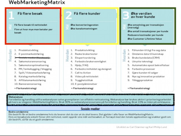 Webmarketingmatrix 2015-04-26 at 21.38.07.png
